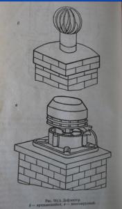 Дефлектор для дымовой трубы