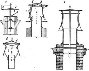 Ветрозащитные устройства на оголовке трубы