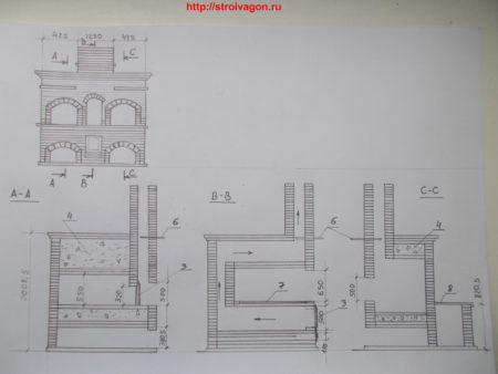 План-схемы проекта русской печи( разрез)