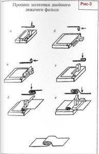 Процесс заготовки двойного лежачего фальца