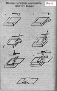 Процесс заготовки одинарного лежачего фальца