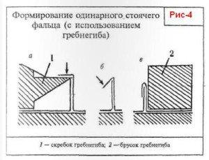 Формирование одинарного стоячего фальца с помощью гребнегиба