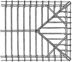 План простейшей несущей конструкции крыши