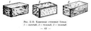 Каменные стеновые блоки