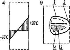 Распределение температуры в наружной стене здания