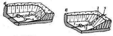 Добыча нерудных материалов гидромониторами