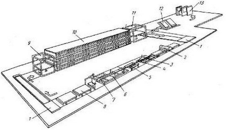 Схема конвейерного способа производства панелей наружных стен