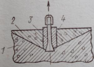 Схема испытания бетона на отрыв со скалыванием