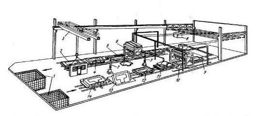 Схема агрегатно-поточного способа производства ж/б изделий