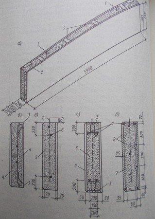 Конструкционные решения стеновых панелей