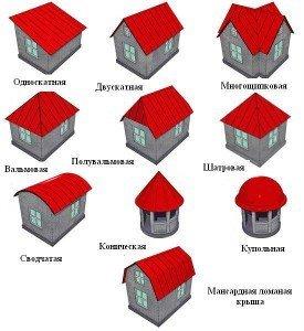 Разновидности крыши скатной формы