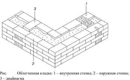 Облегченная кладка предложенная Н.Федотовым и Г. Манюковым