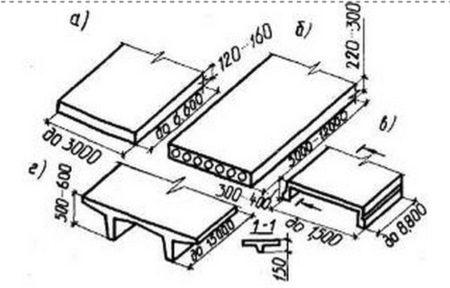 Плиты перекрытий многоэтажных зданий