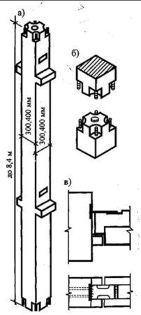 Колонна каркаса многоэтажных зданий
