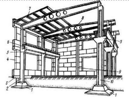 Фрагмент одноэтажного промышленного здания