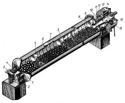 Шаровая многокамерная мельница