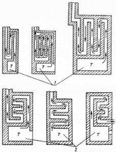 Малооборотные и многооборотные системы печей