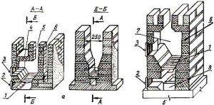 Топливники для каменного угля и антрацита