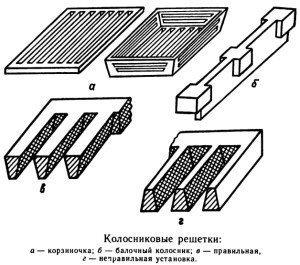 Формы печных колосниковых решеток