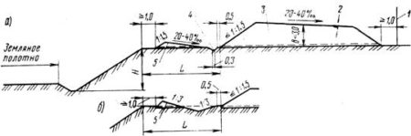 Схема расположения кавальеров