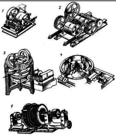 Механизмы для измельчения глины