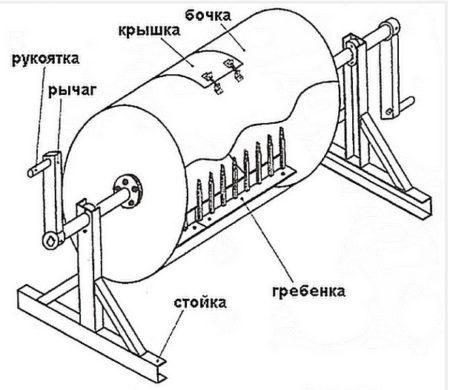 Чертежная схема бетономешалки самодельной