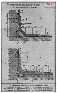 Примыкание рулонного ковра к вертикальным стенам