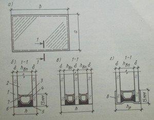 Конструкция клеевых стеклопакетов