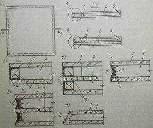 Общий вид двухслойных и трехслойных стеклопакетов