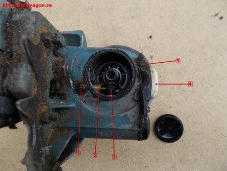 Смазочная система пильной шины