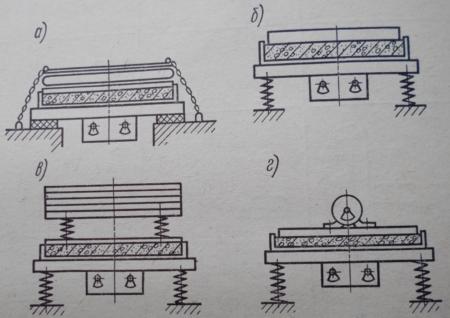 Виды пригрузов при формовании изделий на виброплощадках