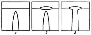 Схема торможения трещин (по Куку — Гордону)