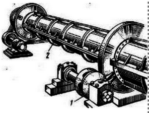 Центрифуга для изготовления труб
