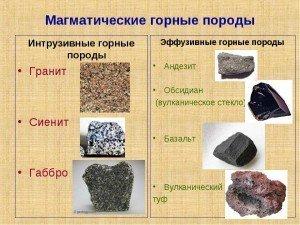 Основные группы магматических горных пород