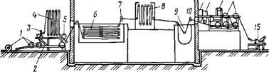Схема рубероидной машины