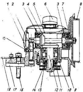 Схема редуктора бензопилы Урал
