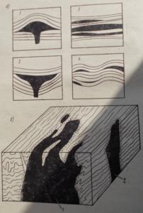 Схематическое изображение интрузивных тел (черное)