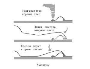 Кровля под металлочерепицу