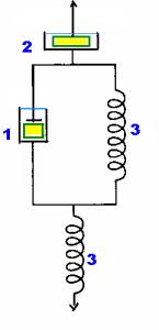 Модель деформации ( вязкоупругости) полимеров