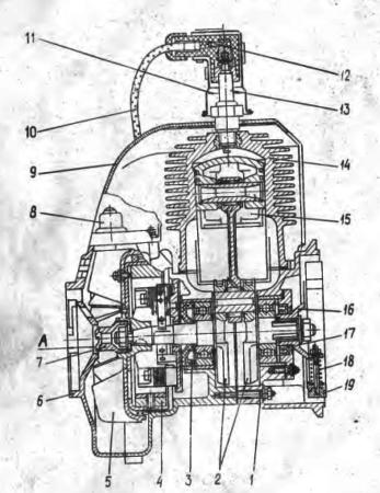 Продольный разрез бензиномоторного двигателя пилы Урал