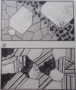 Типы структур (схемы)
