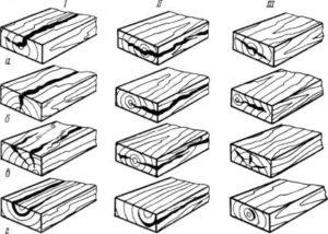 Основные разновидности трещин