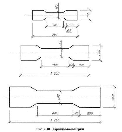 Определение прочности бетона ( восьмерка)