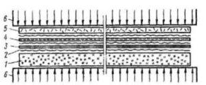 Схема сборки пакета для имитационной отделки двери