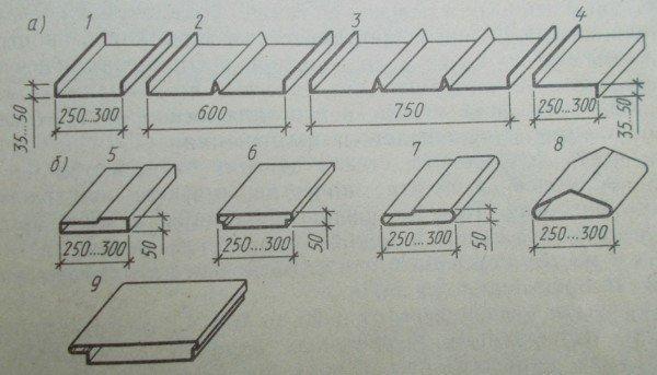 Виды профильного стекла открытого (а) и замкнутого (б) сечения