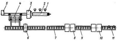 Линия для калибровки фрезерованием и отделки ячеистобетонных панелей