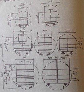 Размещение массивов газосиликата в автоклавах разного диаметра