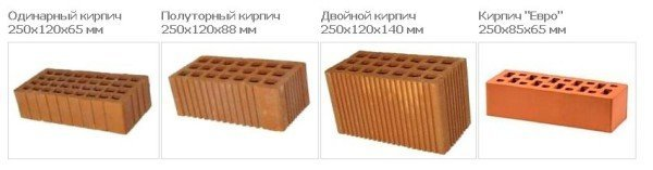 Внешний вид керамических кирпичей