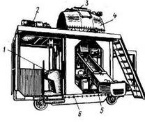 Гидродинамический смеситель ГДС-3