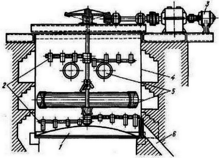 Варочный котел для изготовления строительного гипса